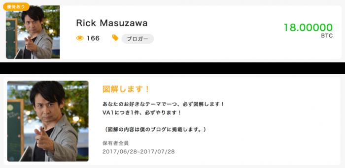 Rick Masuzawa